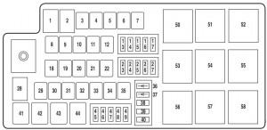 Lincoln MKZ FL (2010 - 2013) - fuse box - power distribution box