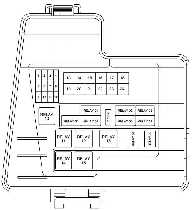 lincoln ls 2000 2006 fuse box diagram auto genius lincoln ls 2000 2006 fuse box diagram