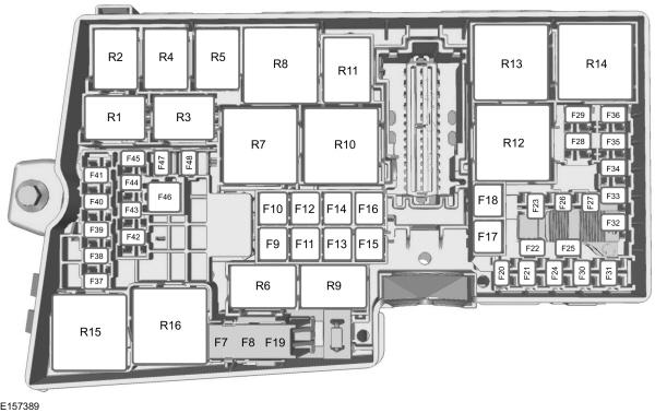Lincoln Mkc  2014 - 2019  - Fuse Box Diagram