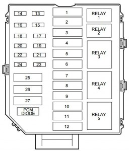 Lincoln Town Car Mk3 1998 2011 3rd Generation Fuse Box Diagram on 2004 lincoln town car fuse box location