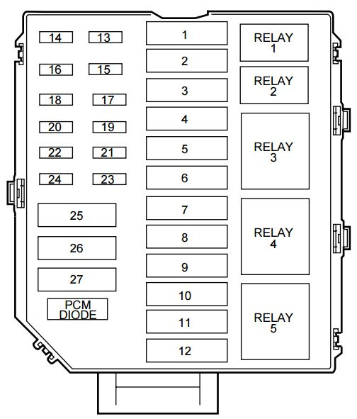 Lincoln Town Car Mk3  1998 - 2011  3rd Generation - Fuse Box Diagram