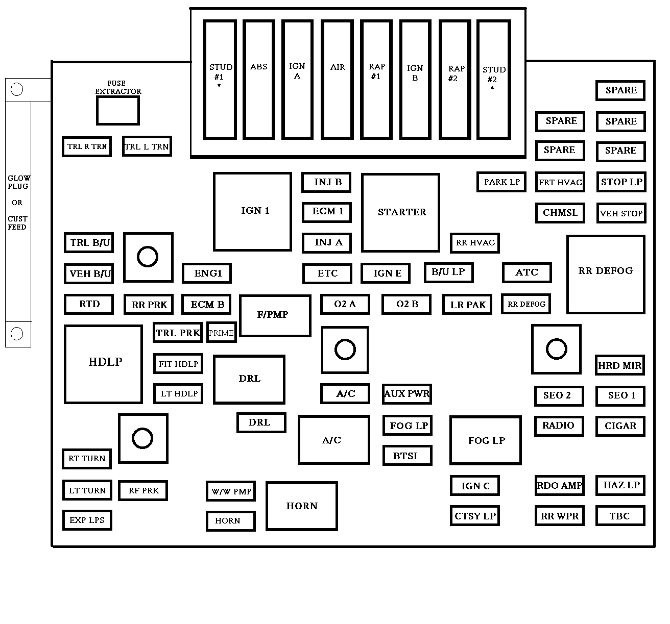 chevrolet avalanche  2001 - 2002  - fuse box diagram