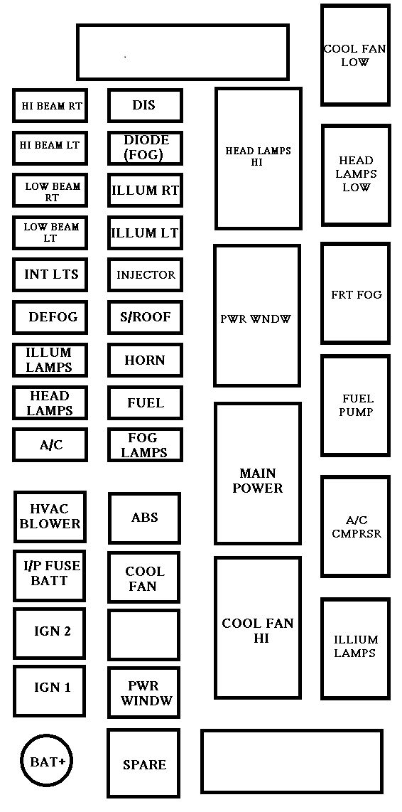 Chevrolet Aveo fuse box engine compartment hatchback chevrolet aveo mk1 (2002 2011) fuse box diagram auto genius 2006 chevy aveo fuse box diagram at soozxer.org