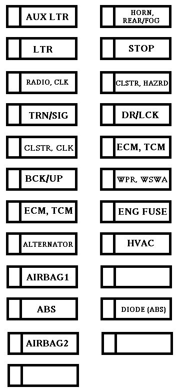 Chevrolet Aveo (2002 - 2011) - fuse box diagram - Auto Genius on ecm diagram, can diagram, vibration diagram, root cause diagram, headlight diagram, torque diagram, power diagram, radio diagram, abs diagram, filter diagram, auto diagram, wheels diagram, control diagram, system diagram, service diagram, switch diagram, noise diagram, fuel diagram, cd diagram, tqm diagram,
