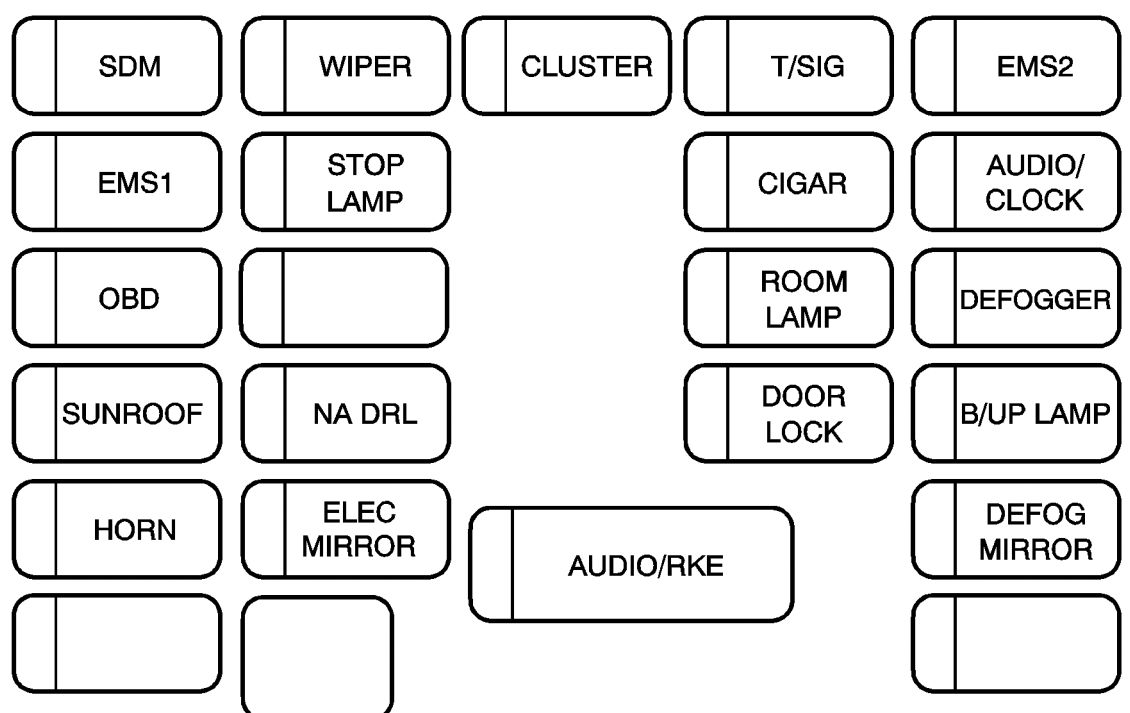 Chevrolet Aveo Mk1 2002 2011 Fuse Box Diagram on emergency alarm