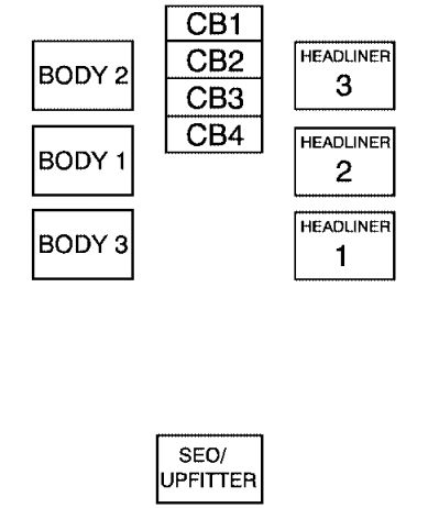 Chevrolet Silverado mk2 fuse box instrument panel top view chevrolet silverado gmt900 mk2 (second generation) 2007 2014 fuse box panel diagram for 2009 ford f150 at bayanpartner.co