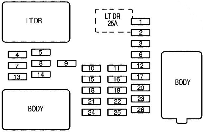 Chevrolet Silverado Gmt900 Mk2  Second Generation  2007 - 2014 - Fuse Box Diagram
