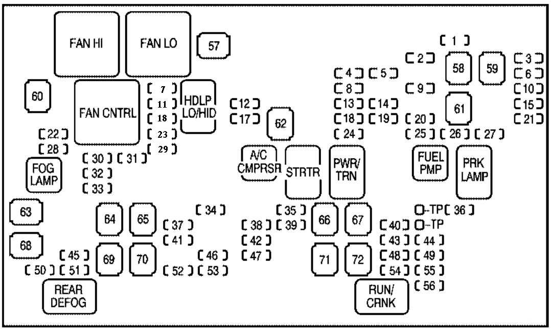 2000 Chevy Silverado 1500 Fuse Box Diagram