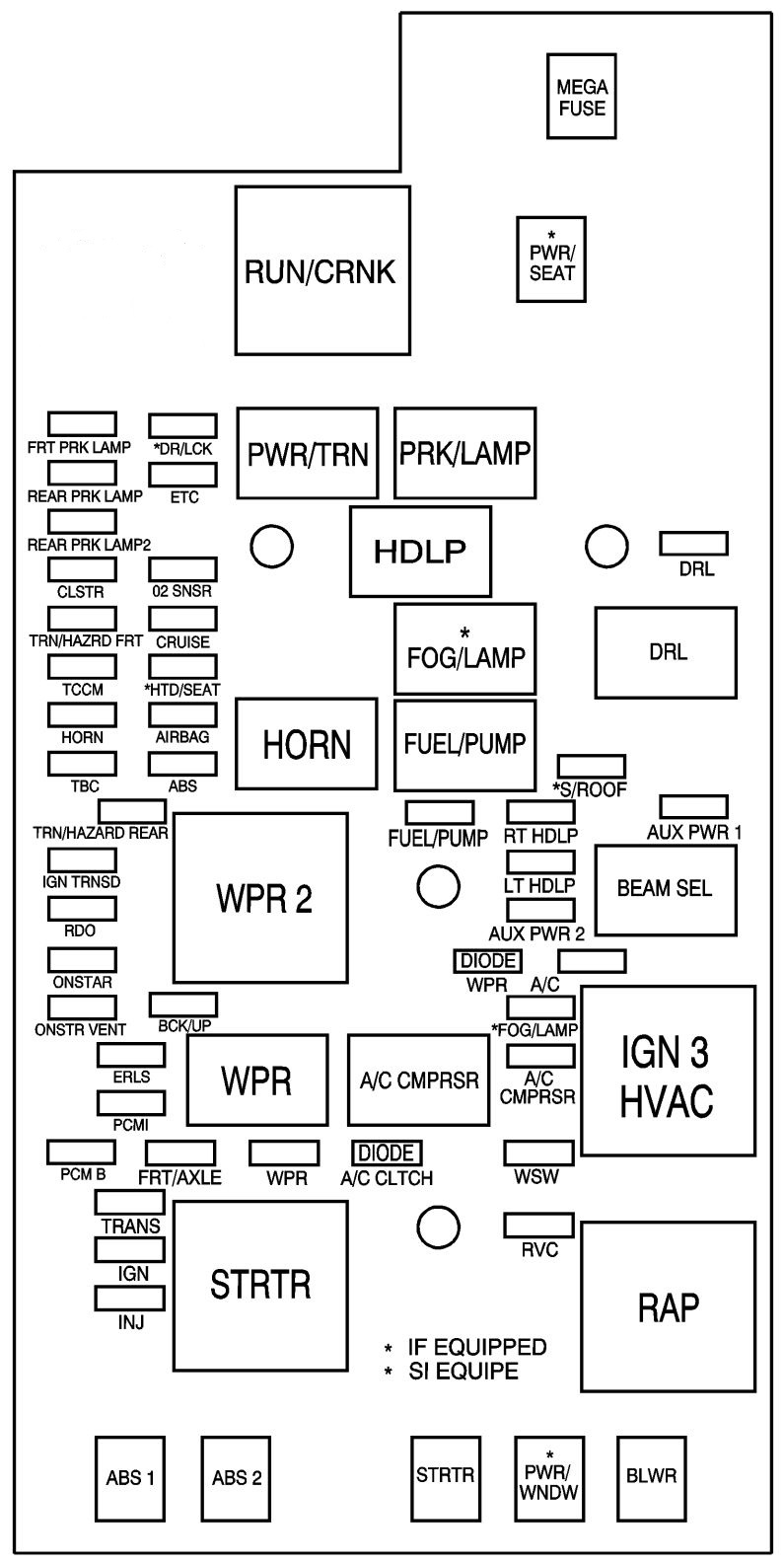 2007 chevy fuse box diagram wiring diagram