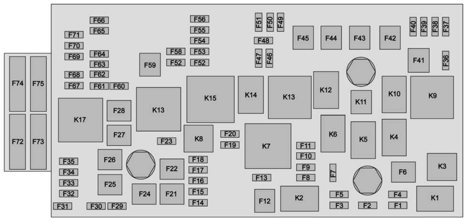 Chevrolet Colorado (2015 – 2016) – fuse box diagram