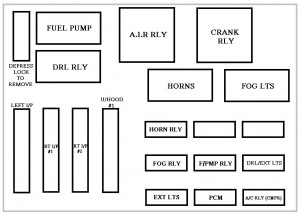 Chevrolet Impala Mk Fuse Box Underhood Fuse Block X on 2005 Chevy Express 3500 Fuse Box Diagram