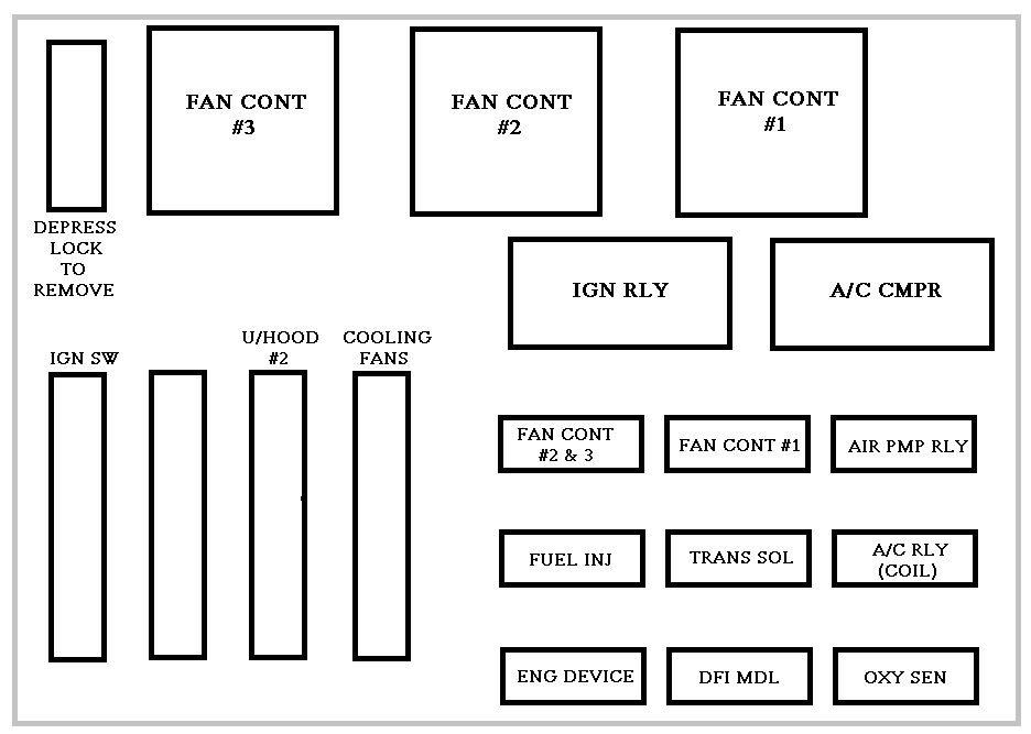 Chevrolet Impala Mk8  Eighth Generation  2000 - 2006 -fuse Box Diagram