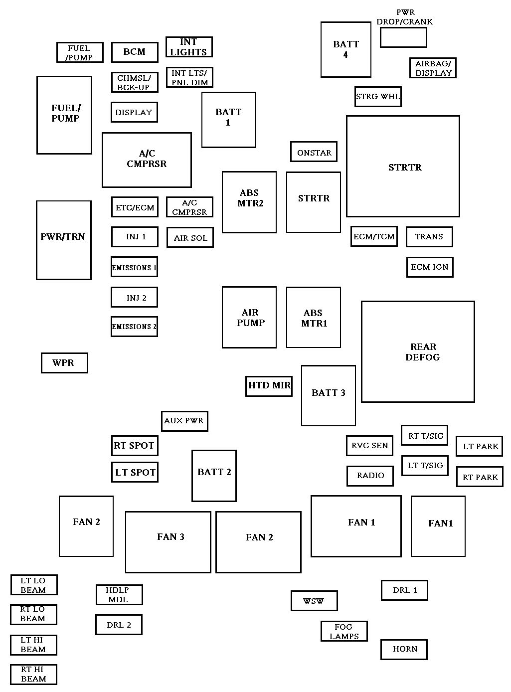 1964 impala ss fuse box diagram chevrolet impala mk9 (ninth generation) 2006 - 2014 -fuse ... 2008 impala ss fuse block diagram