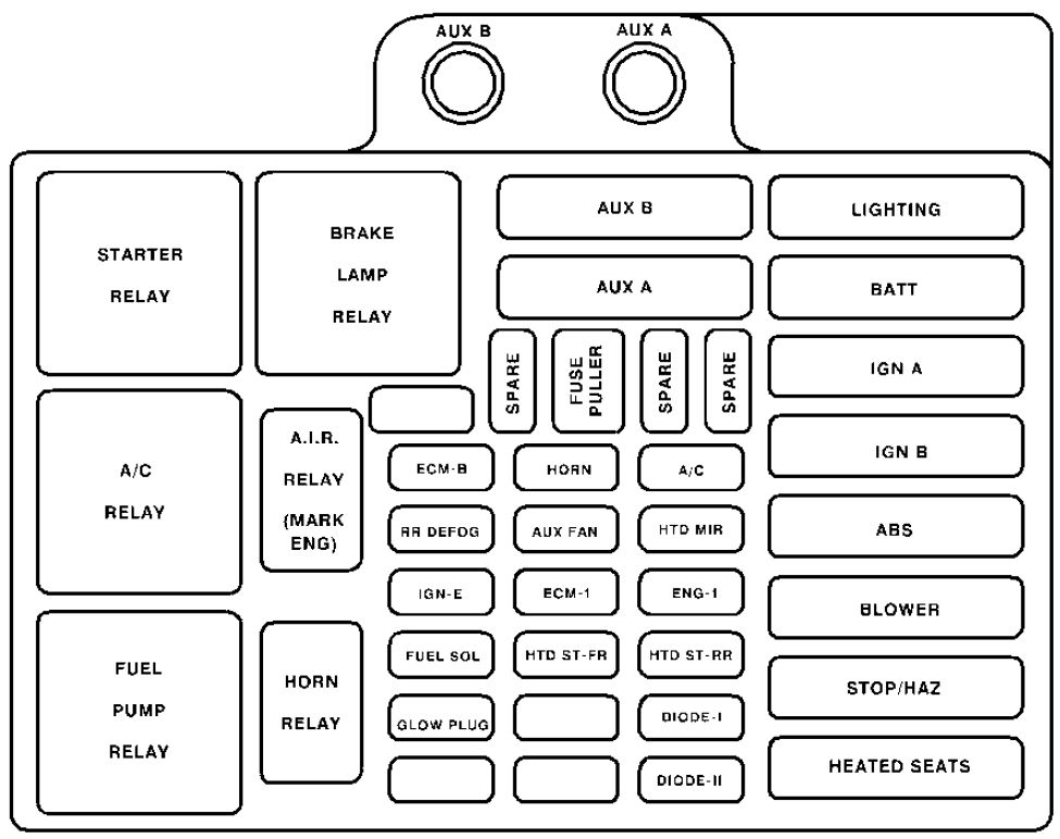 lincoln navigator 2003 fuse box location with Chevrolet Tahoe Gmt400 Mk1 1992 2000 Fuse Box Diagram on 2000 Ford Expedition Wiring Diagram moreover 1m8jx Fuse Located Air  pressor Lincoln furthermore 02 Silverado 5 3 Knock Sensor Location together with Chevy Abs Diagram additionally Discussion T16159 ds656793.