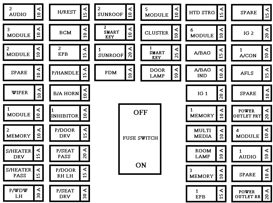 Kia K900  2012 - 2014  - Fuse Box Diagram