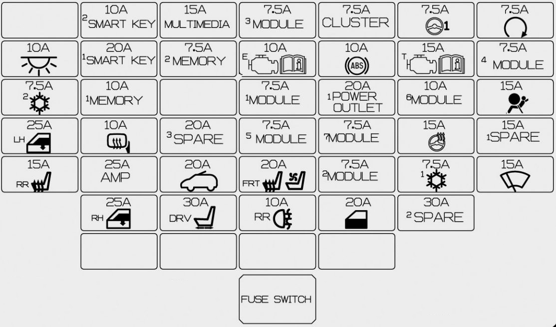 Kia Carens Mk3 Rd Third Generation From 2013 Fuse Box Diagram on solar panel cars