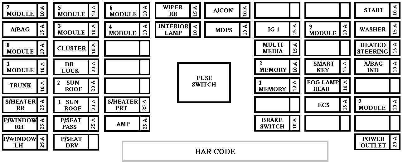 kia optima mk4  from 2015   u2013 fuse box diagram