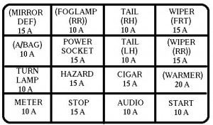 kia rio 1999 2000 fuse box diagram auto genius rh autogenius info 2012 Kia Sportage Fuse Box Diagram 2009 Kia Sportage Fuse Box