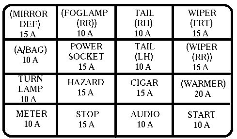 diagram of fuse box for chrysler 300 limited diagram of fuse box for 2002 kia rio