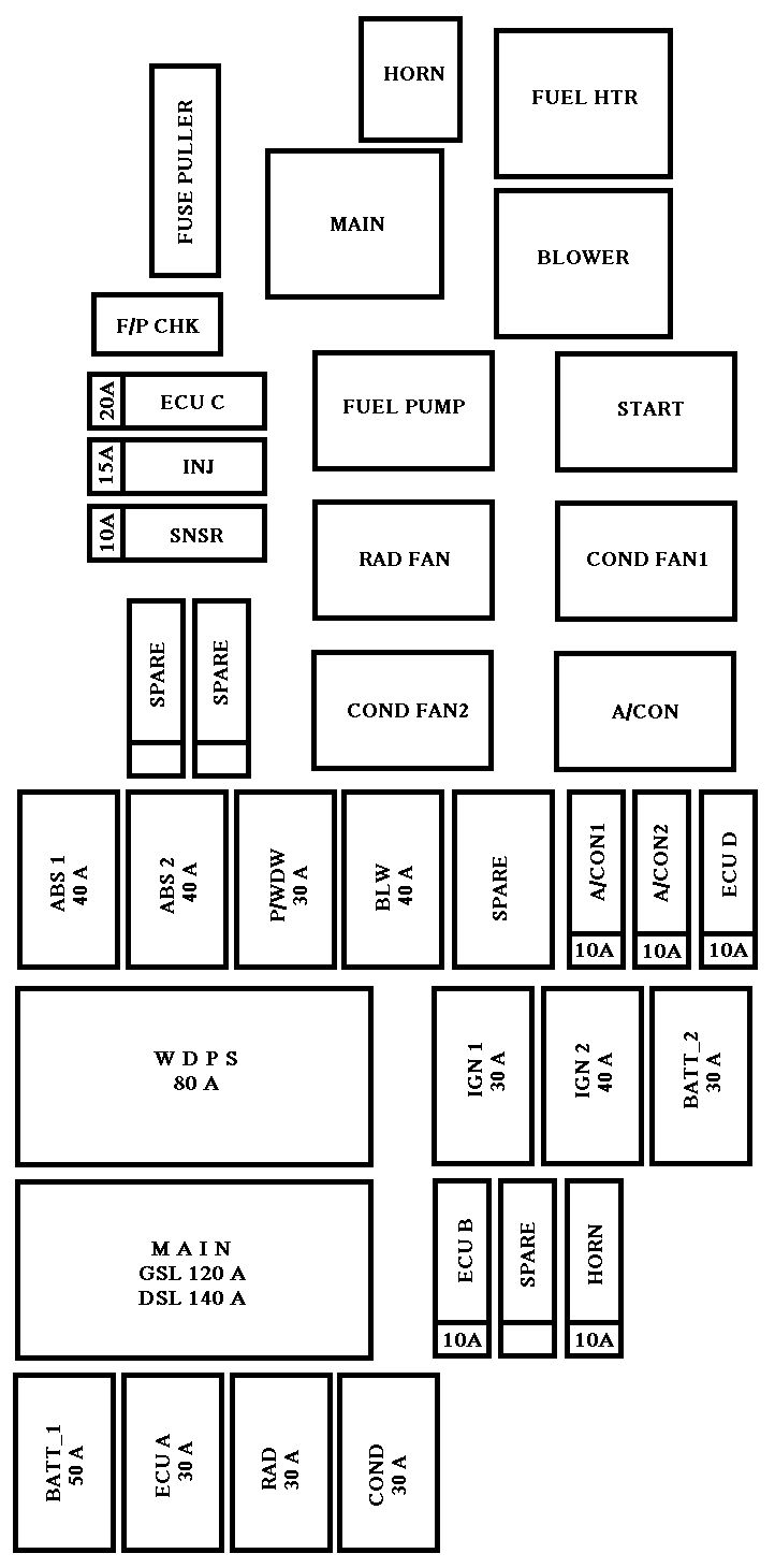 Kia Rio  2006 - 2009  - Fuse Box Diagram