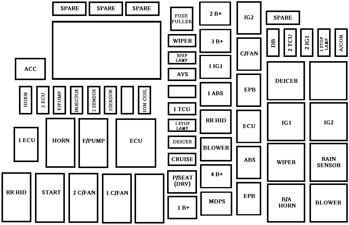 kia cadenza mk1 fl  2014  u2013 2015   u2013 fuse box diagram