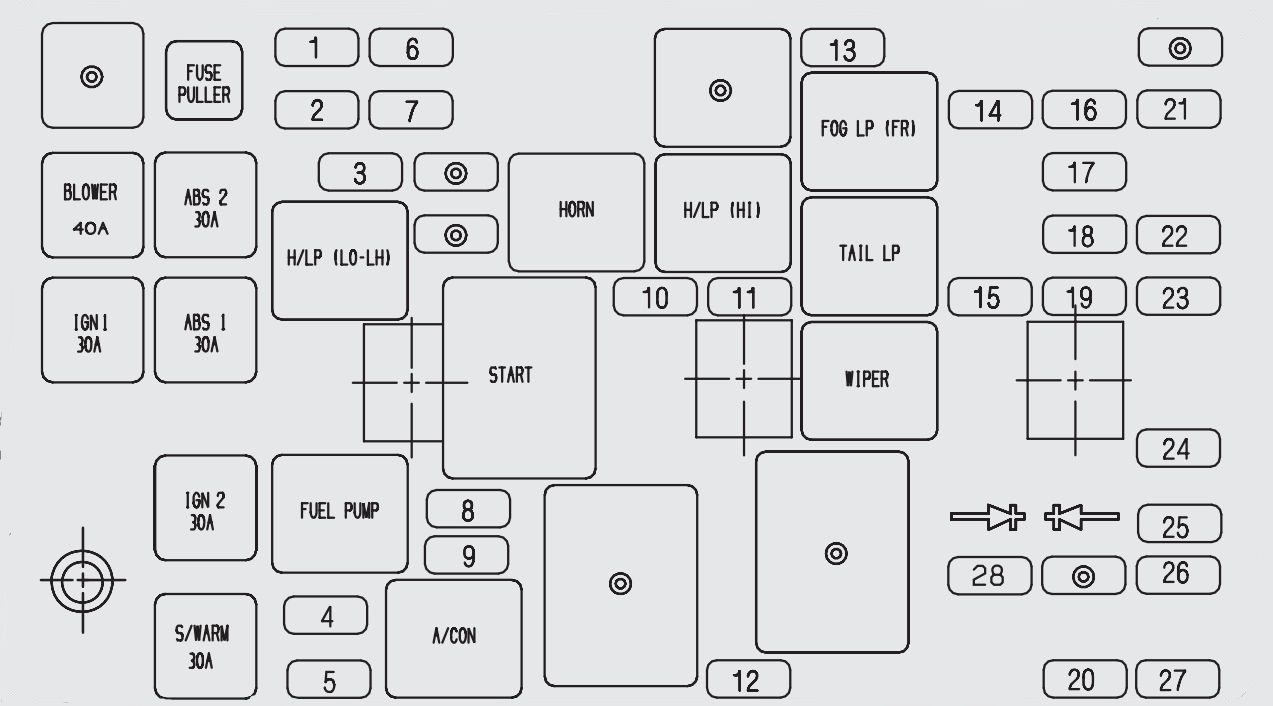 kia oprius fl  2007 - 2011  - fuse box diagram