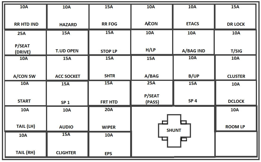 Kia Optima (2000 - 2005) - fuse box diagram - Auto Genius