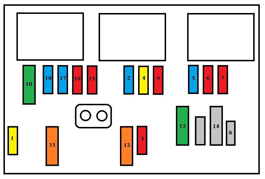 peugeot 1007 (2007 - 2009) - fuse box diagram - auto genius peugeot 1007 fuse box diagram #1