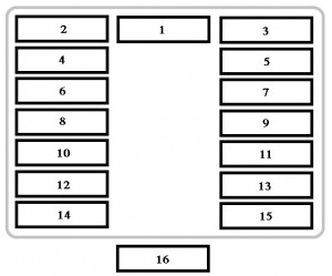 fuse box on citroen saxo custom wiring diagram u2022 rh littlewaves co citroen xsara 1.4 fuse box layout citroen xsara picasso fuse box layout