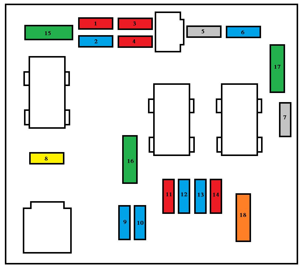 Peugeot 206  2000  U2013 2002   U2013 Fuse Box Diagram
