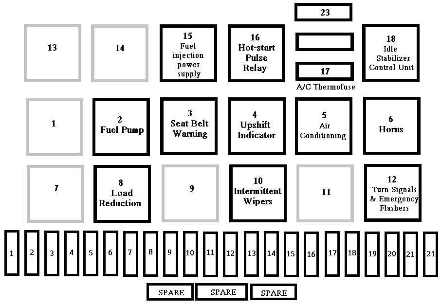Saab 9 7x Fuse Box Diagram together with Cadillac Cts Starter Location besides Similiar 2008 Nissan Titan Fuse Box Diagram Keywords Inside 2009 Nissan Altima Fuse Box as well 2004 Mazda Miata Fuse Box Diagram additionally Camaro Engine Wiring Diagram Schemes Html. on 2006 scion tc fuse box location