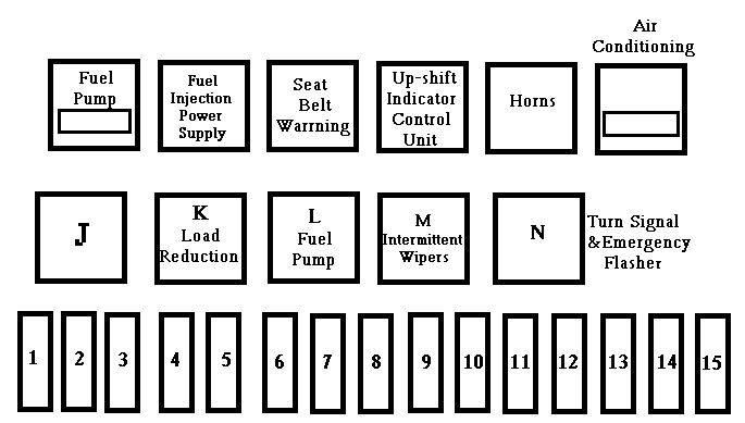 Fuse Panel Layout Wiring Diagram Of 1992 Volkswagen Gti