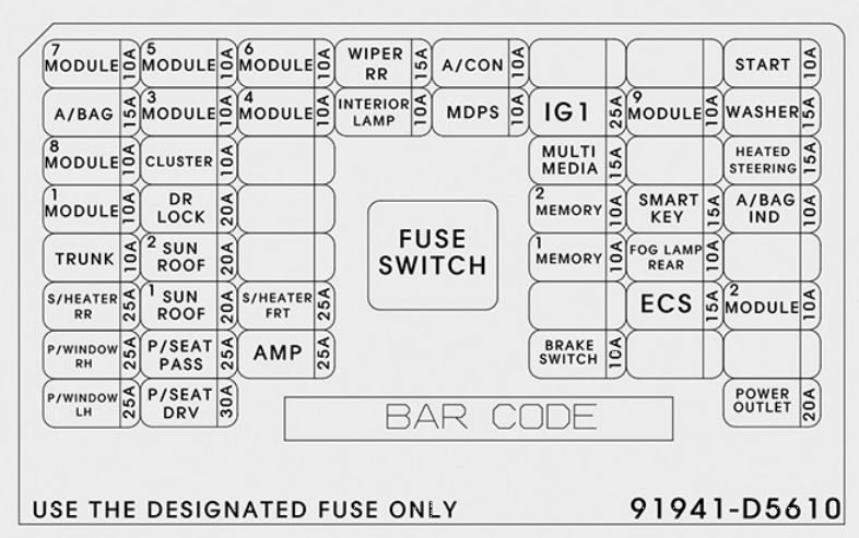 kia optima 2016 2018 fuse box diagram auto genius. Black Bedroom Furniture Sets. Home Design Ideas