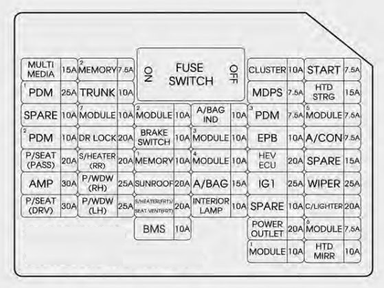Kia Optima Hybrid  2014 - 2016  - Fuse Box Diagram