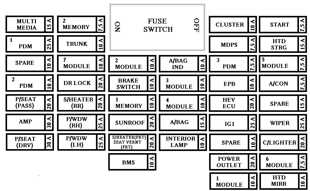 Kia Optima Hybrid From 2016 Fuse Box Diagram likewise XZ5s 8796 as well Fuse relay panel description 376 likewise 6582 as well 2008 Versa. on 2012 kia sportage fuse box