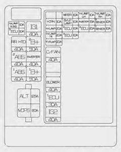 kia rio  2011 - 2014  - fuse box diagram