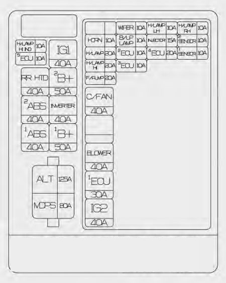 kia rio - fuse box diagram - engine compartment