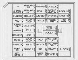 rio 2009 kia spectra fuse box diagram house wiring diagram symbols u2022 rh maxturner co  2005 kia rio fuse box location