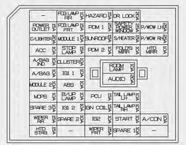 KIA Rio (2011 - 2014) - fuse box diagram - Auto Genius Kia Rio Ecu Wiring Diagram on chrysler aspen wiring diagram, saturn aura wiring diagram, saturn astra wiring diagram, suzuki sierra wiring diagram, kia rio shift solenoid, volkswagen golf wiring diagram, honda ascot wiring diagram, volvo amazon wiring diagram, chevrolet volt wiring diagram, kia automotive wiring diagrams, chevrolet hhr wiring diagram, kia rio ignition switch, fiat uno wiring diagram, suzuki x90 wiring diagram, dodge challenger wiring diagram, nissan 370z wiring diagram, chrysler 300m wiring diagram, geo storm wiring diagram, daihatsu rocky wiring diagram, kia rio water pump,
