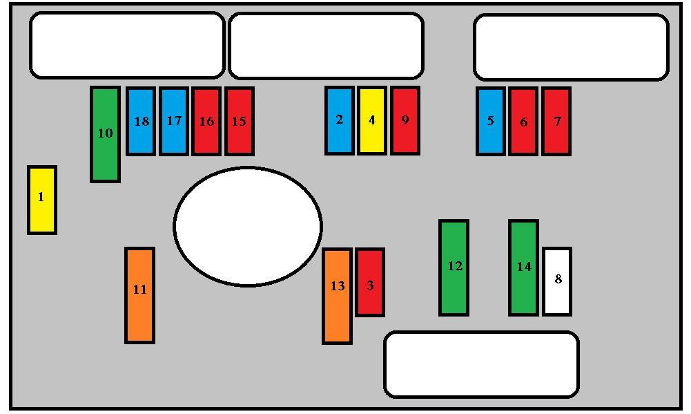 Peugeot cc fuse box diagram auto genius