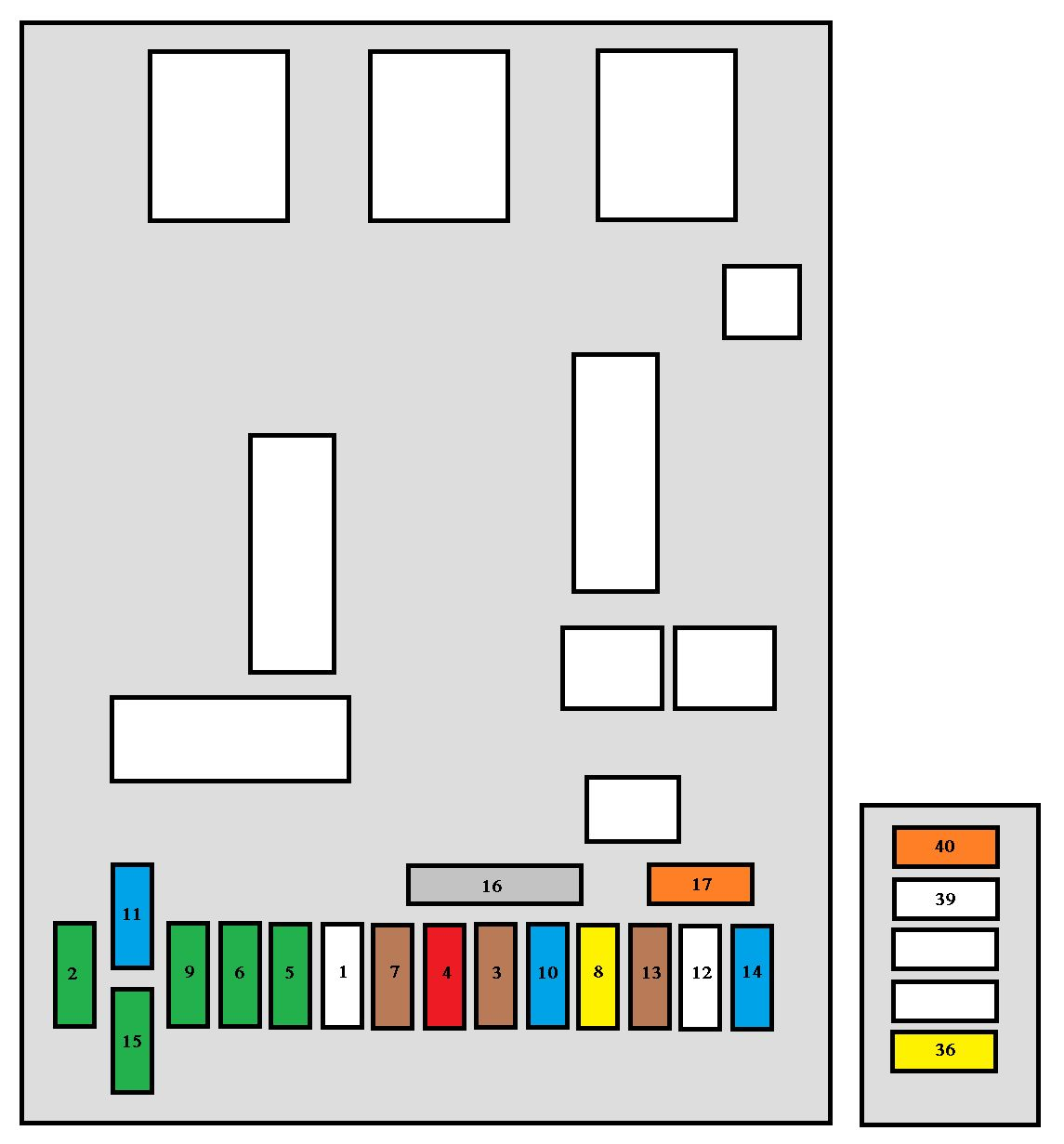 Peugeot 307 Cc  2005  - Fuse Box Diagram