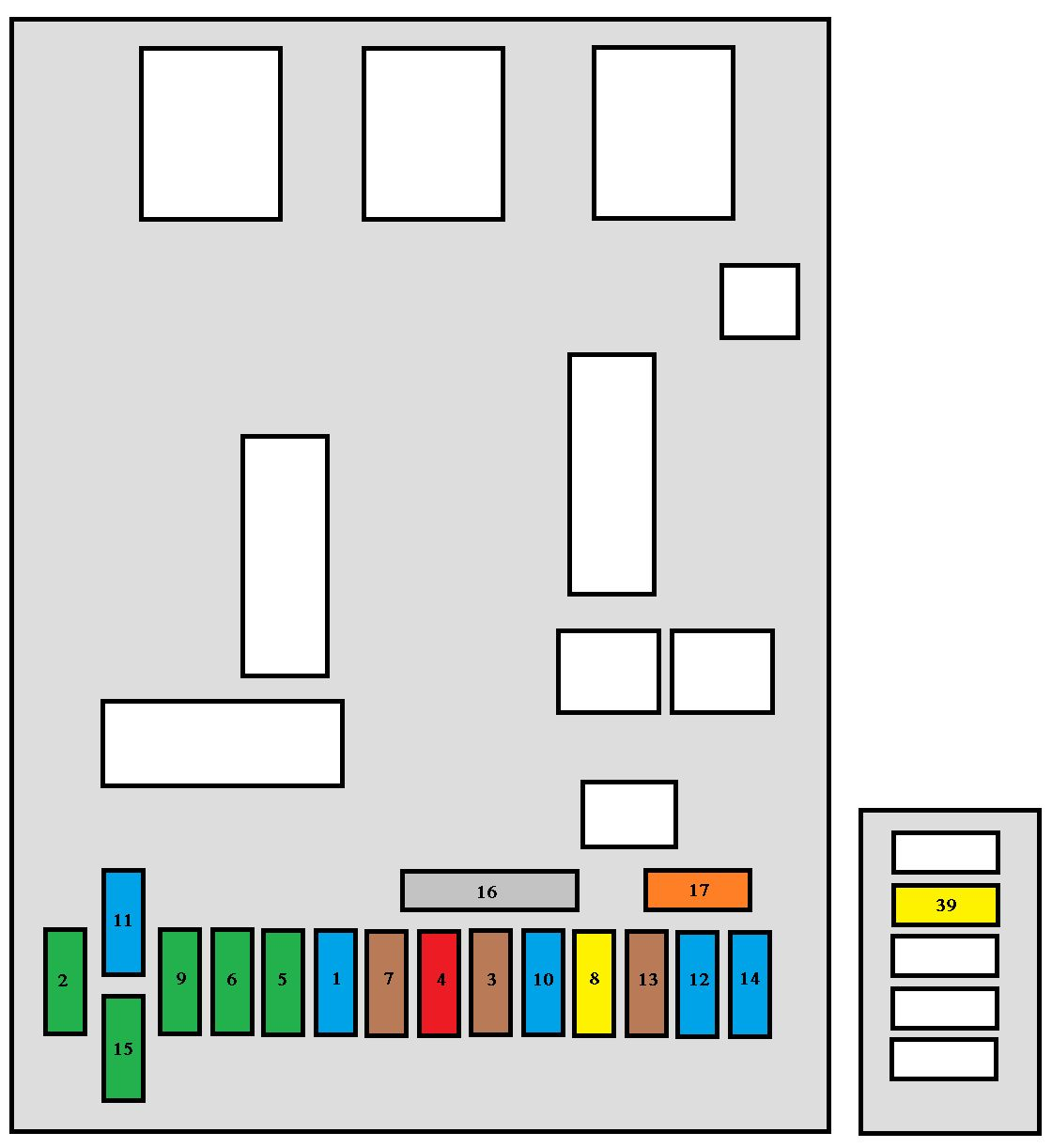 Peugeot 307 (2005 – 2008) – fuse box diagram