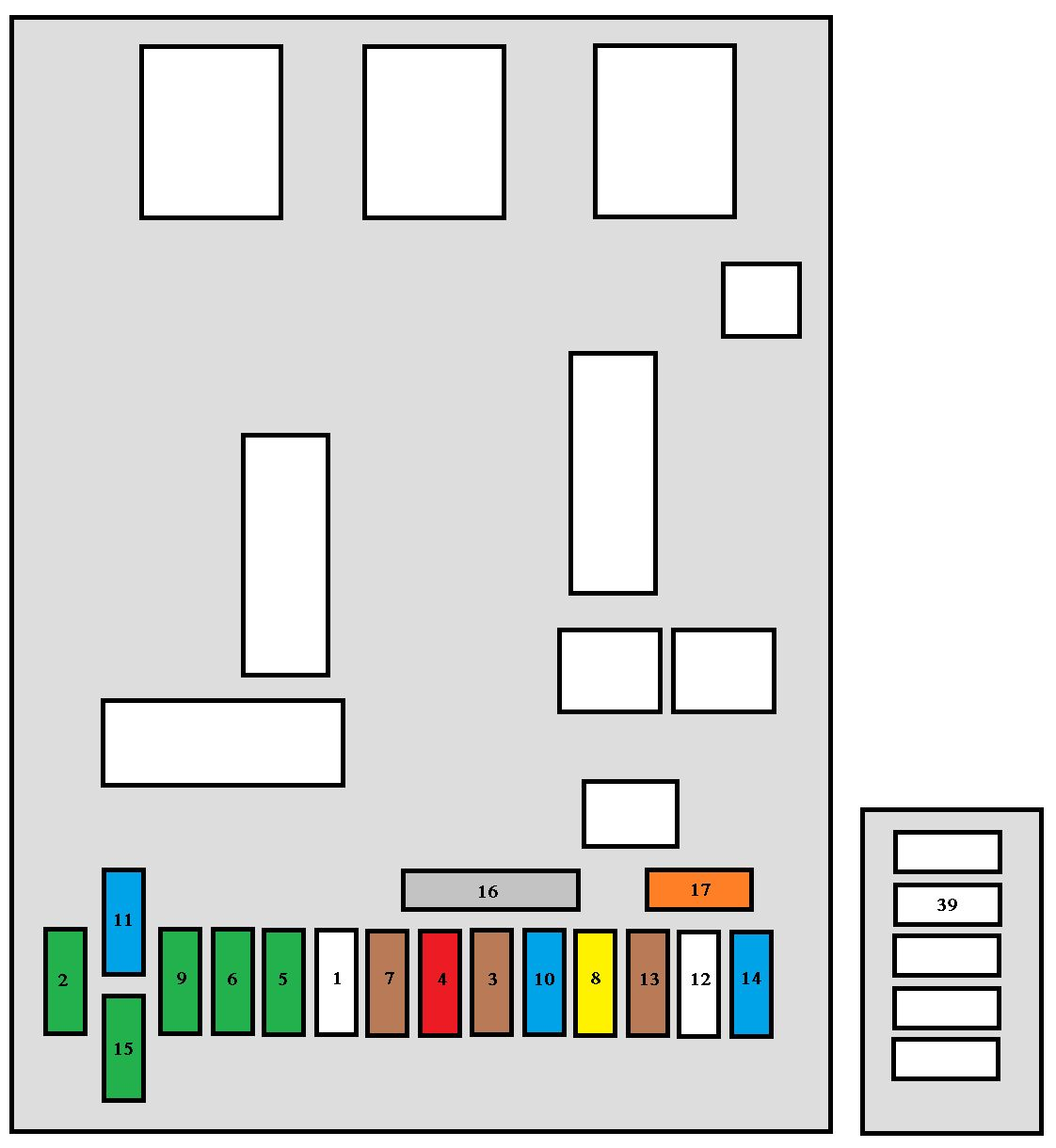 peugeot 307 sw  2005  - fuse box diagram