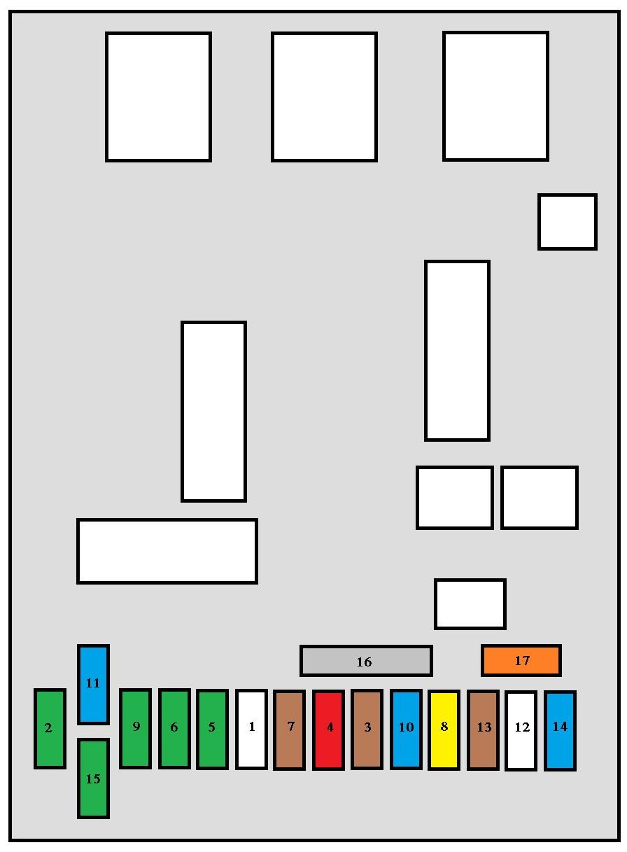 Peugeot 307 Sw  2006 - 2008  - Fuse Box Diagram