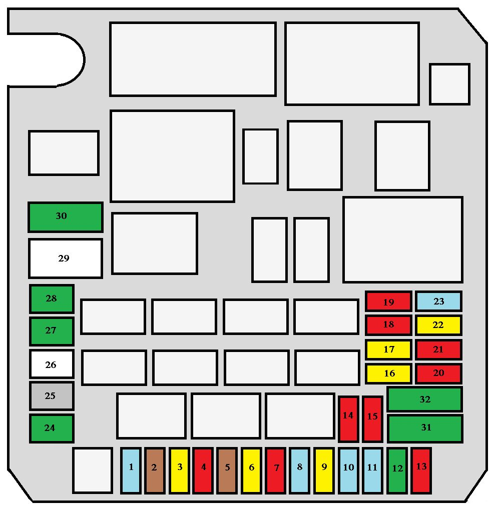 Peugeot 4007 (2008) – fuse box diagram