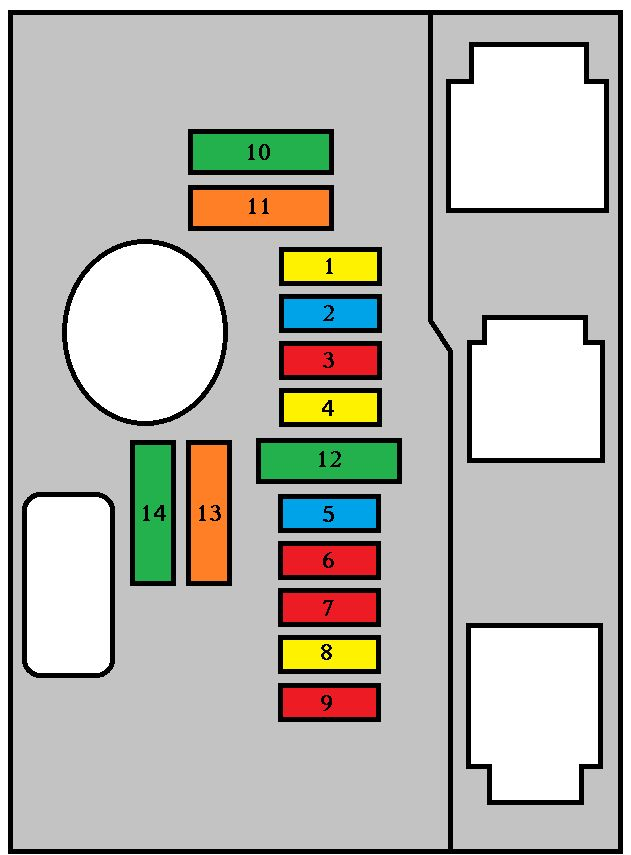 Peugeot 407  2007 - 2011  - Fuse Box Diagram