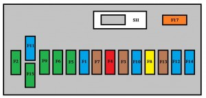 Peugeot 5008 - fuse box - dashboard