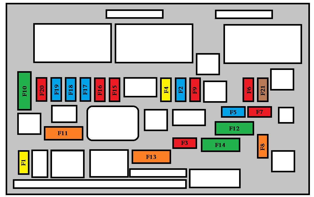 peugeot 5008  2009 - 2012  - fuse box diagram
