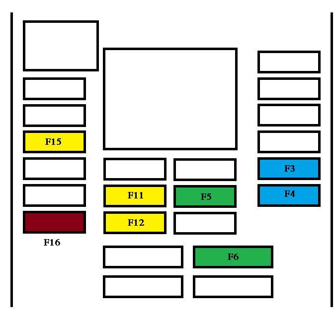 Peugeot fuse box diagram wiring