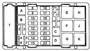 Ford    E   Series    E      150    E150    E       150     1997      fuse box    diagram